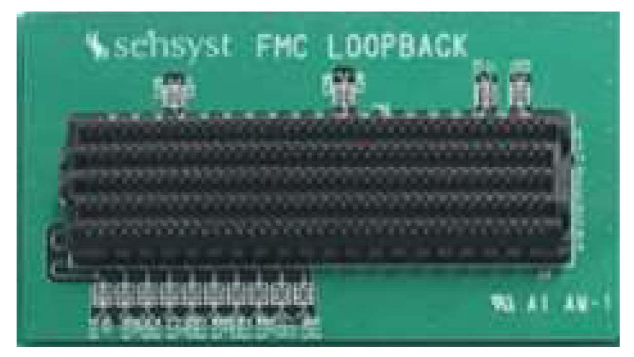 FMCループバックボード